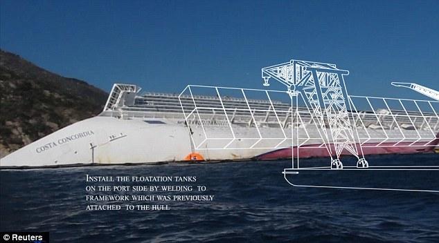 Concordia Salvage Stage 1